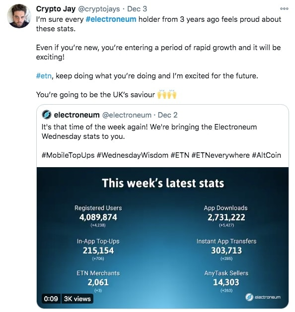 A weekly update on Electroneum's app usage statistics.