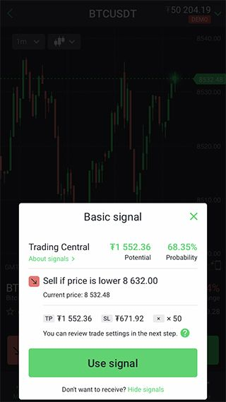 StormGain has launched trading signals for crypto
