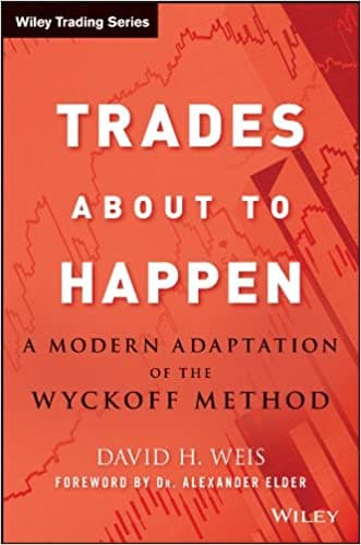 Trade About to Happen: A Modern Adaptation of the Wyckoff Method